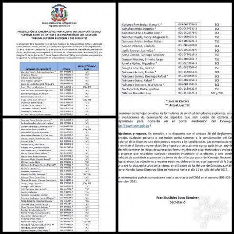 Publican lista de preseleccionados para puestos de altas cortes