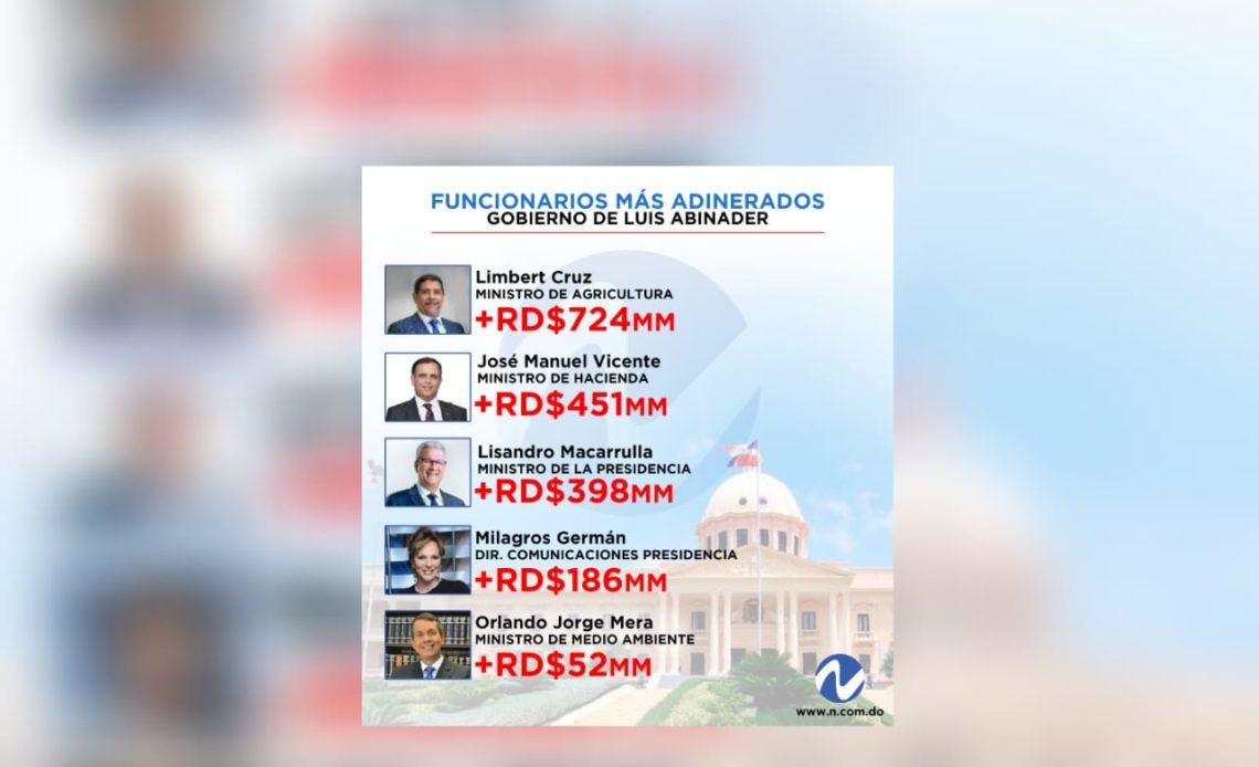 nuevo-gobierno-ricos