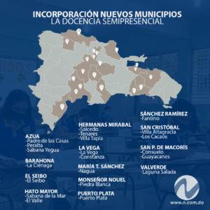Municipios que se incorporan a la semipresencialidad.